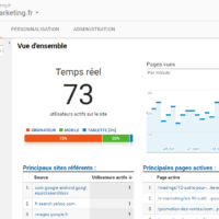 rendre un site internet plus performant avec Google Analytics