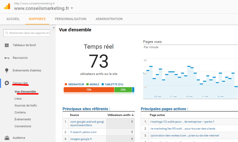 rendre un site internet plus performant avec Google Analytics